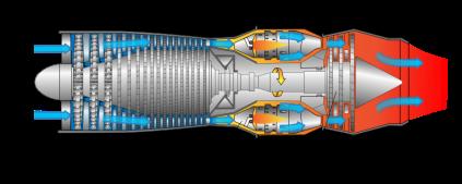 800px-Jet_engine_spanish.svg